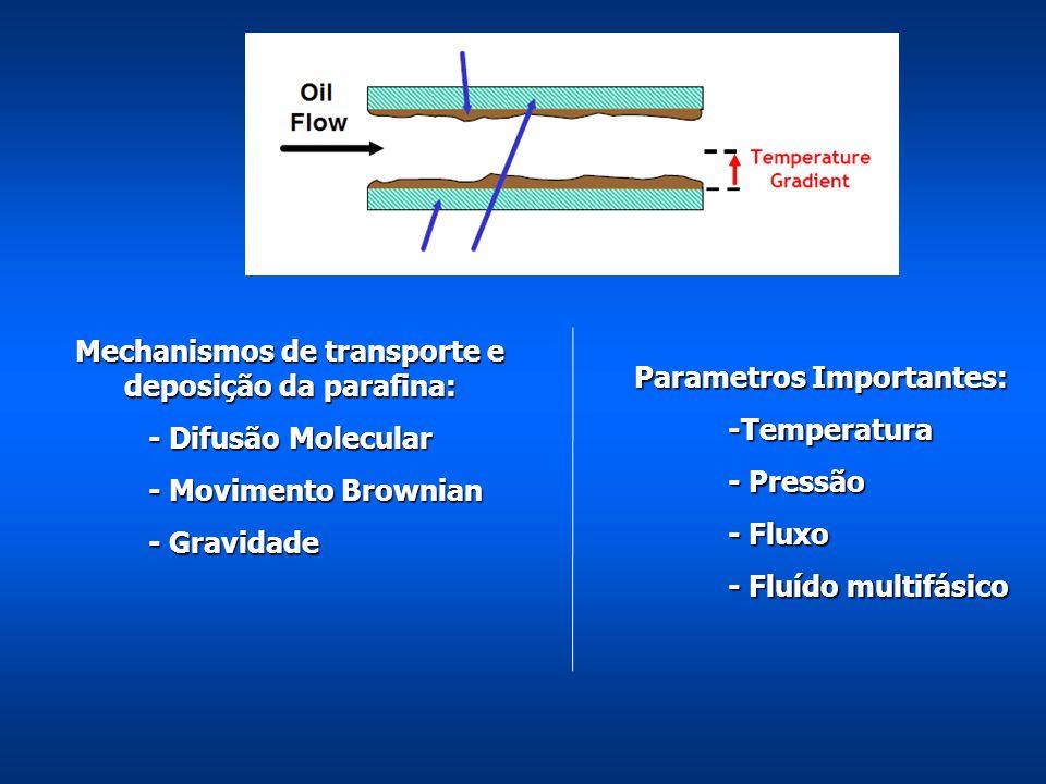 Mechanismos de transporte e deposição da parafina: - Difusão Molecular