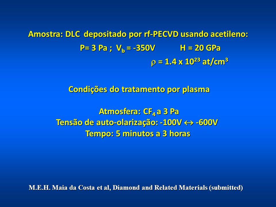 Amostra: DLC depositado por rf-PECVD usando acetileno: