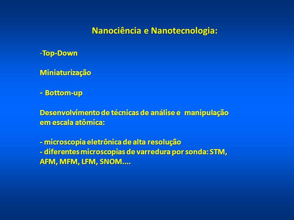 Nanociência e Nanotecnologia: