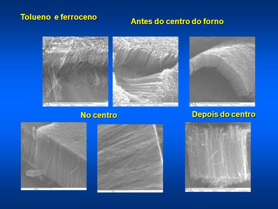 Tolueno e ferroceno Antes do centro do forno No centro Depois do centro