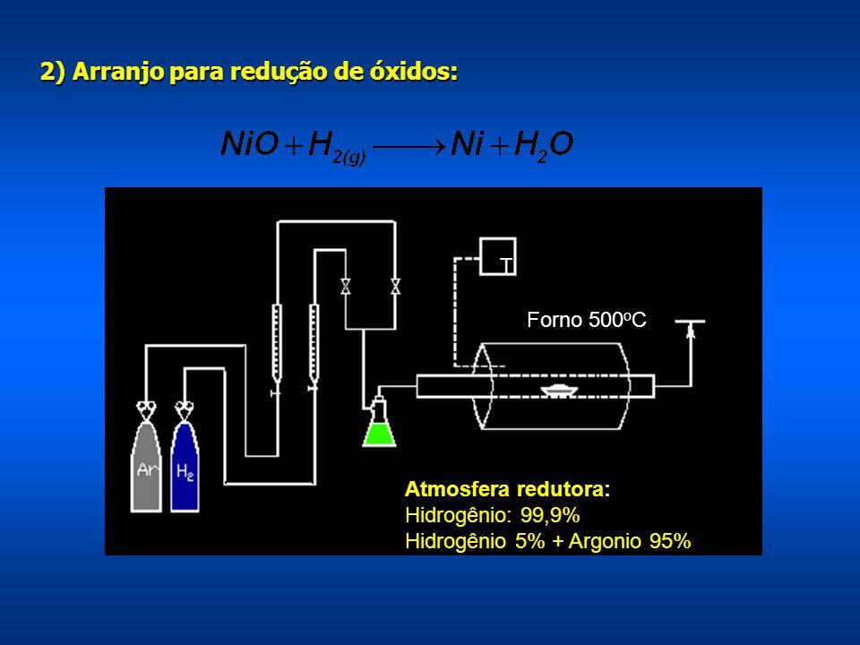 2) Arranjo para redução de óxidos: