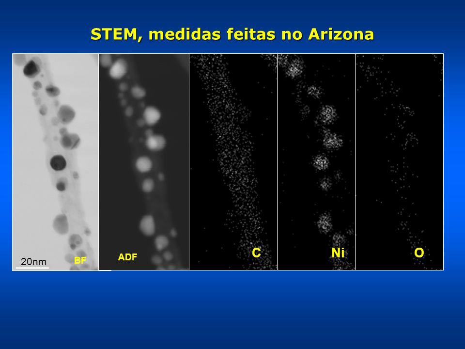 STEM, medidas feitas no Arizona