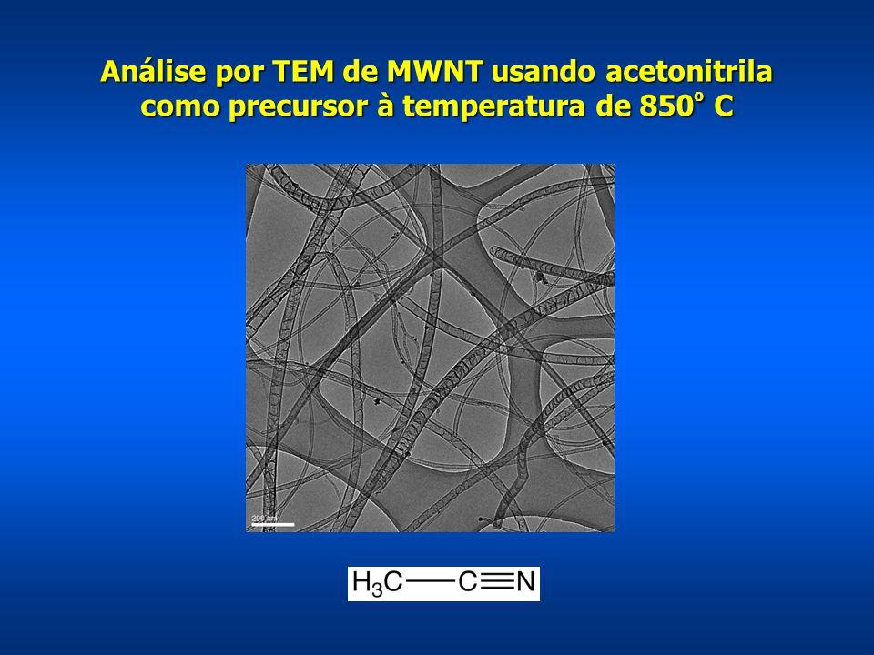 Análise por TEM de MWNT usando acetonitrila como precursor à temperatura de 850º C