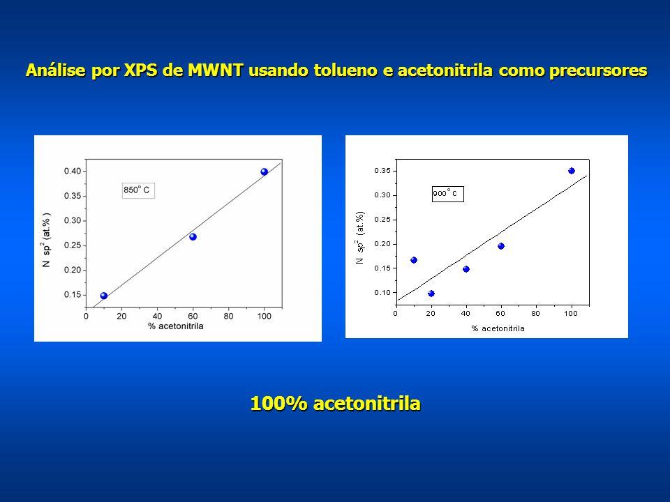 Análise por XPS de MWNT usando tolueno e acetonitrila como precursores