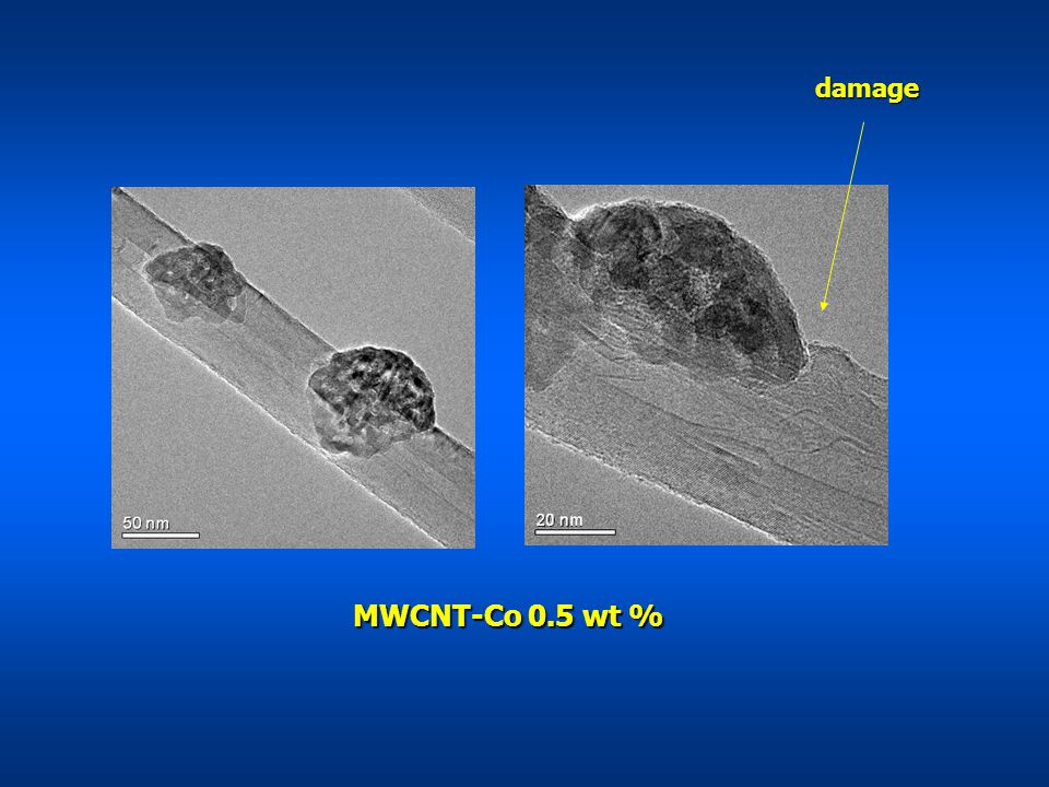damage MWCNT-Co 0.5 wt %