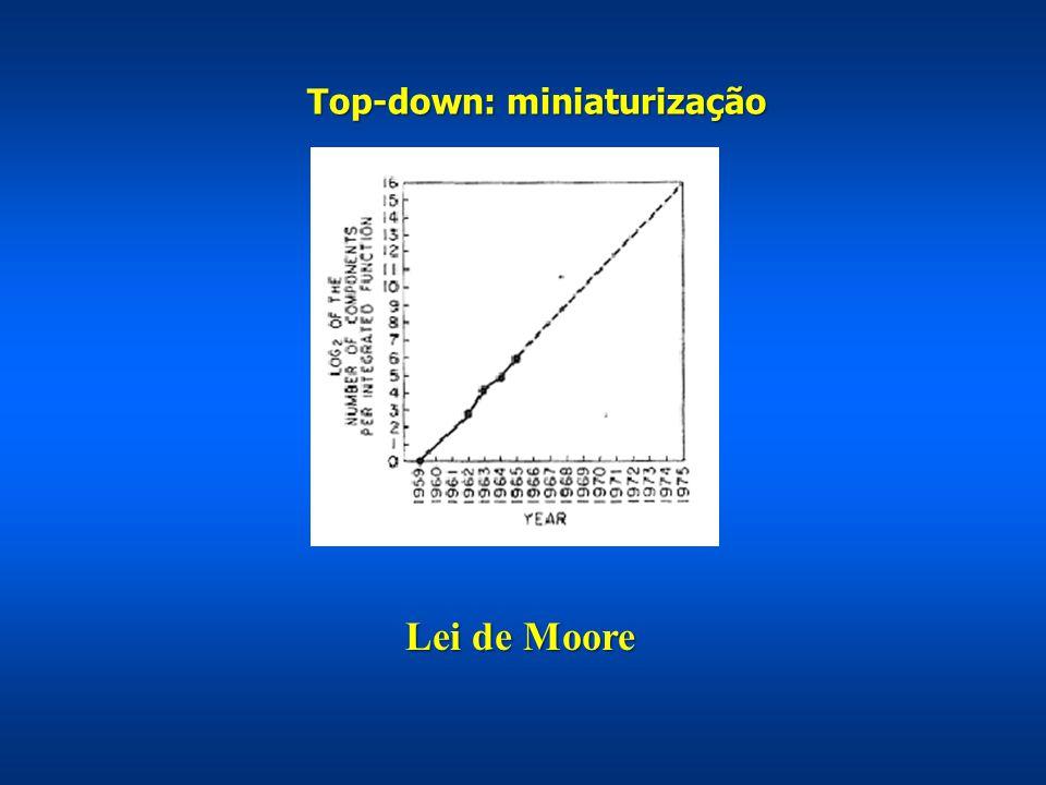 Top-down: miniaturização