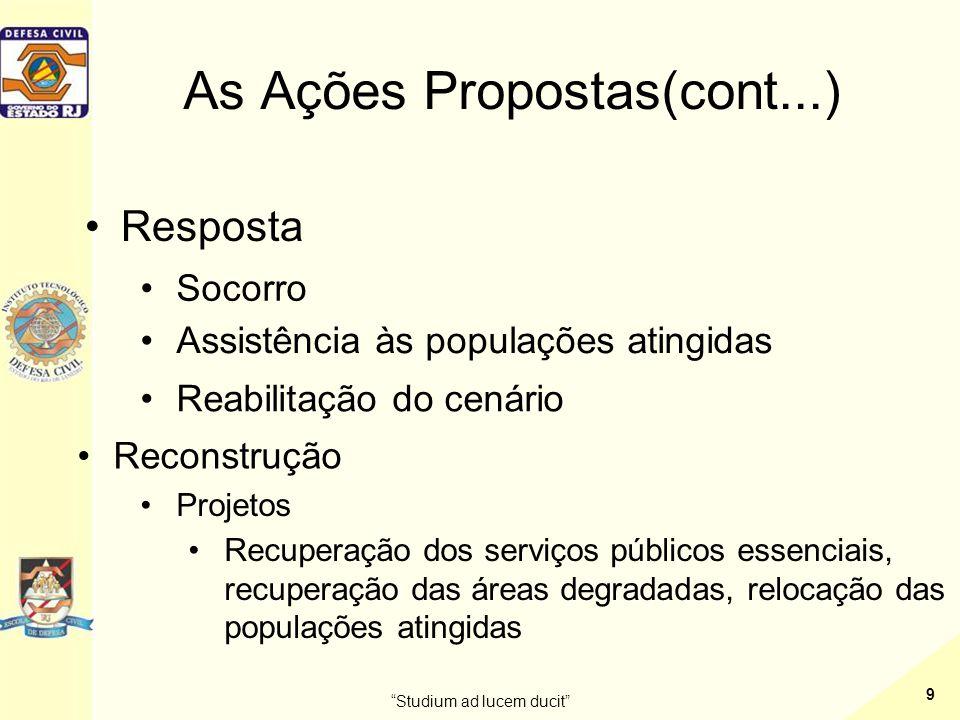 As Ações Propostas(cont...)