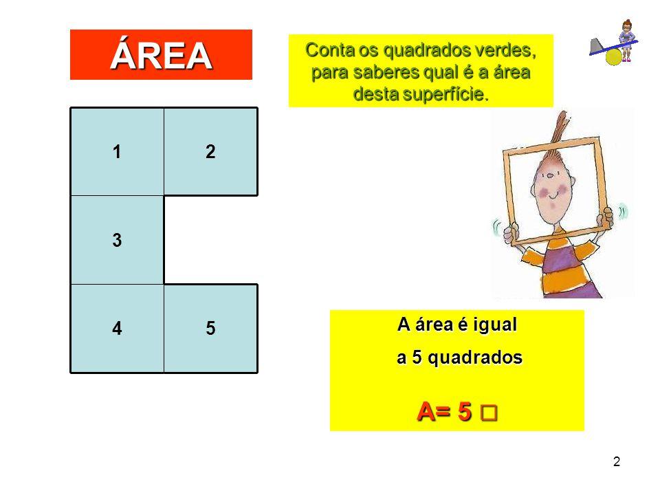 ÁREA Conta os quadrados verdes, para saberes qual é a área desta superfície. 1. 2. 3. 4. 5. A área é igual.