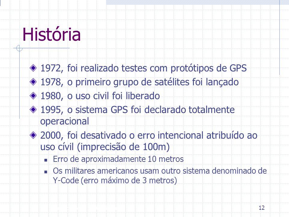 História 1972, foi realizado testes com protótipos de GPS