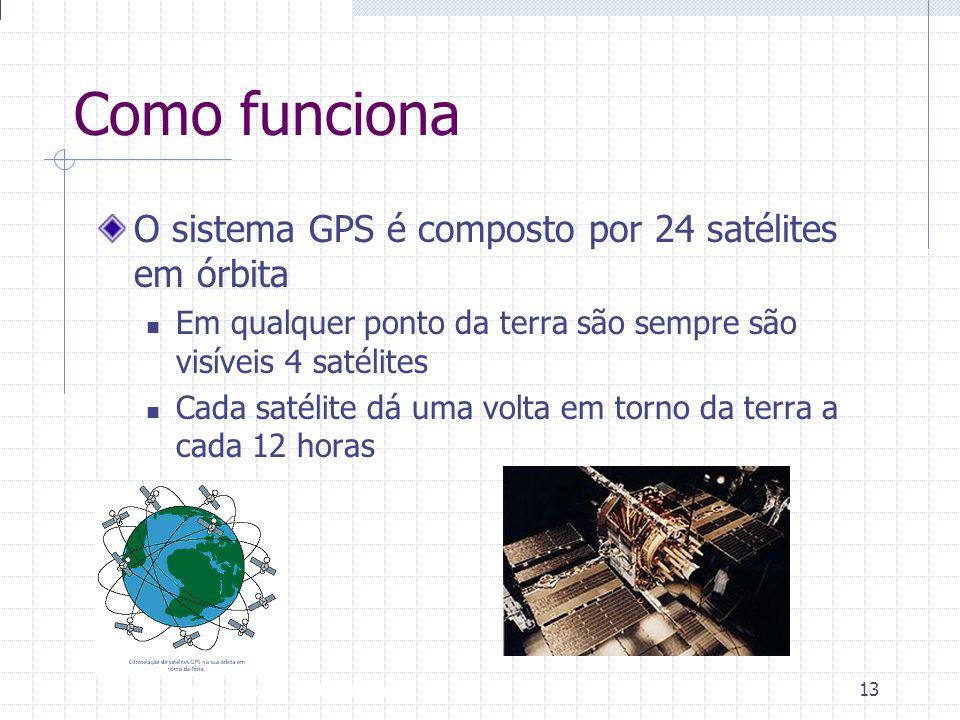 Como funciona O sistema GPS é composto por 24 satélites em órbita