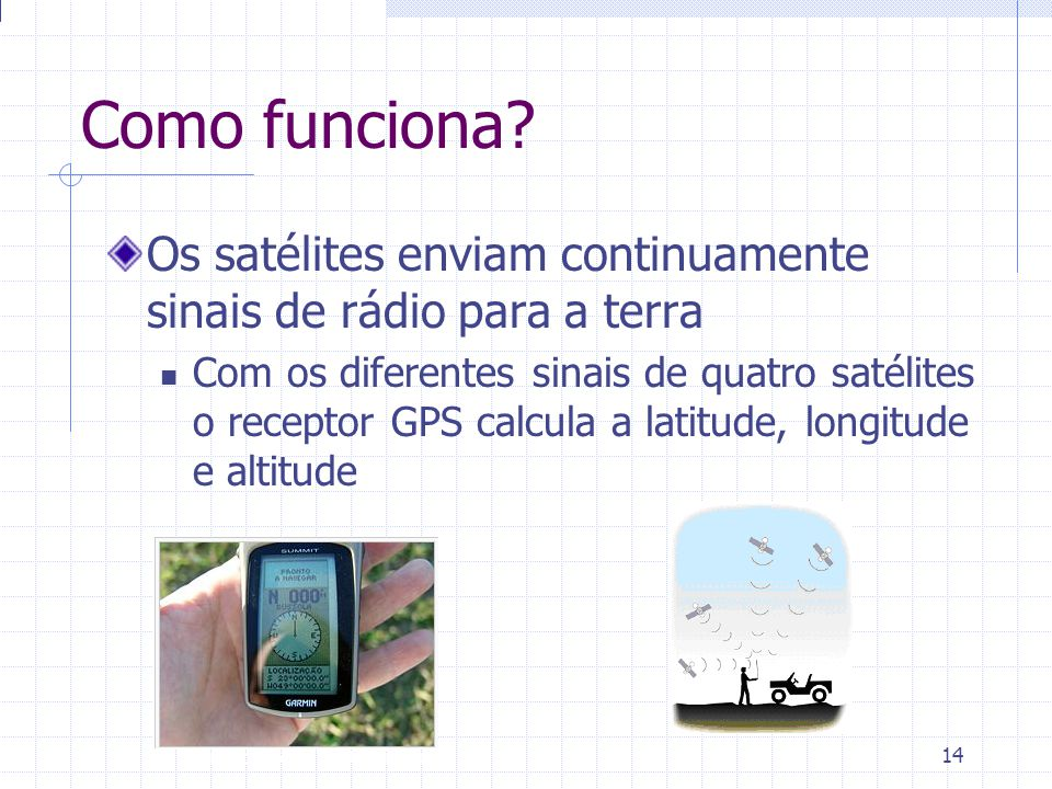 Como funciona Os satélites enviam continuamente sinais de rádio para a terra.