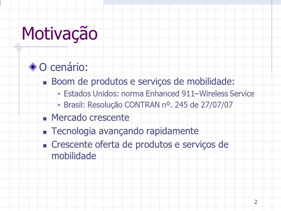 Motivação O cenário: Boom de produtos e serviços de mobilidade:
