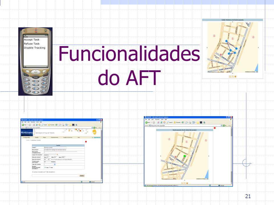 Funcionalidades do AFT