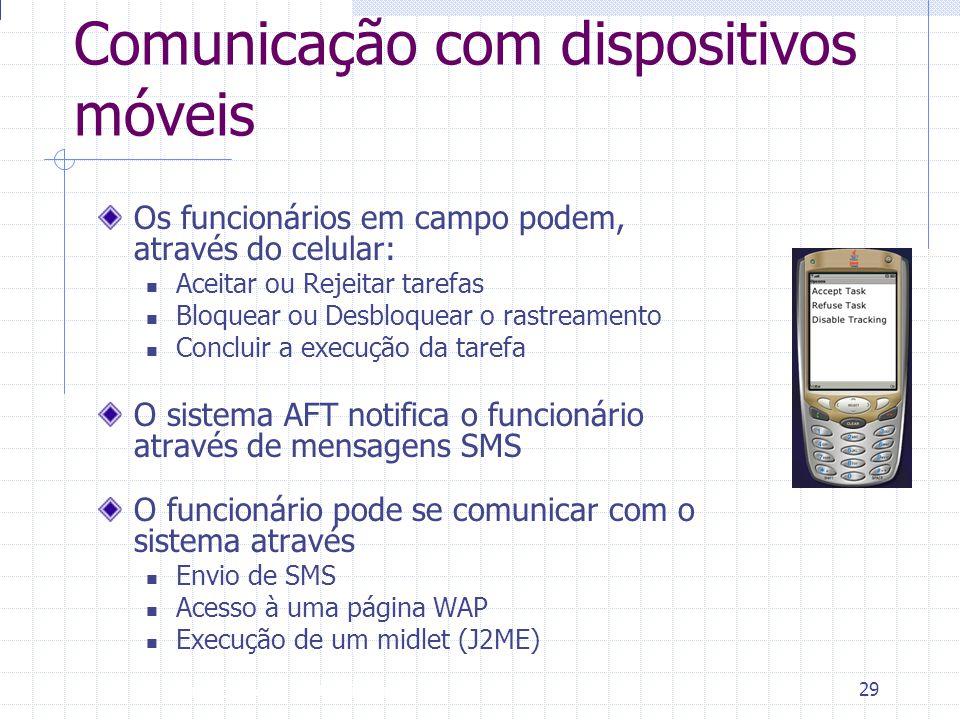 Comunicação com dispositivos móveis