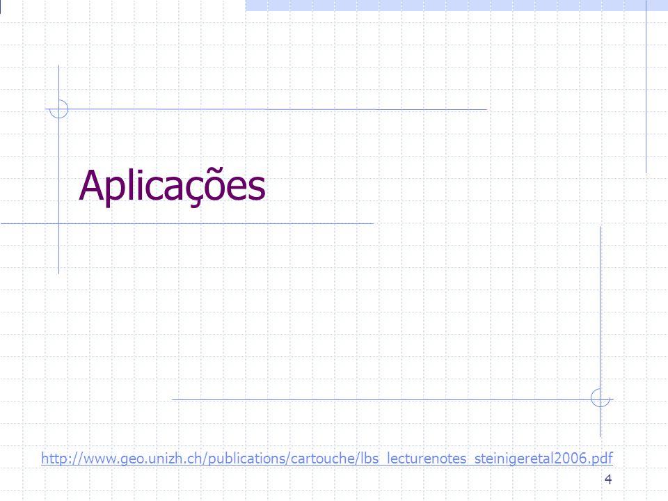 Aplicações http://www.geo.unizh.ch/publications/cartouche/lbs_lecturenotes_steinigeretal2006.pdf