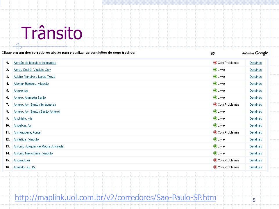 Trânsito http://maplink.uol.com.br/v2/corredores/Sao-Paulo-SP.htm