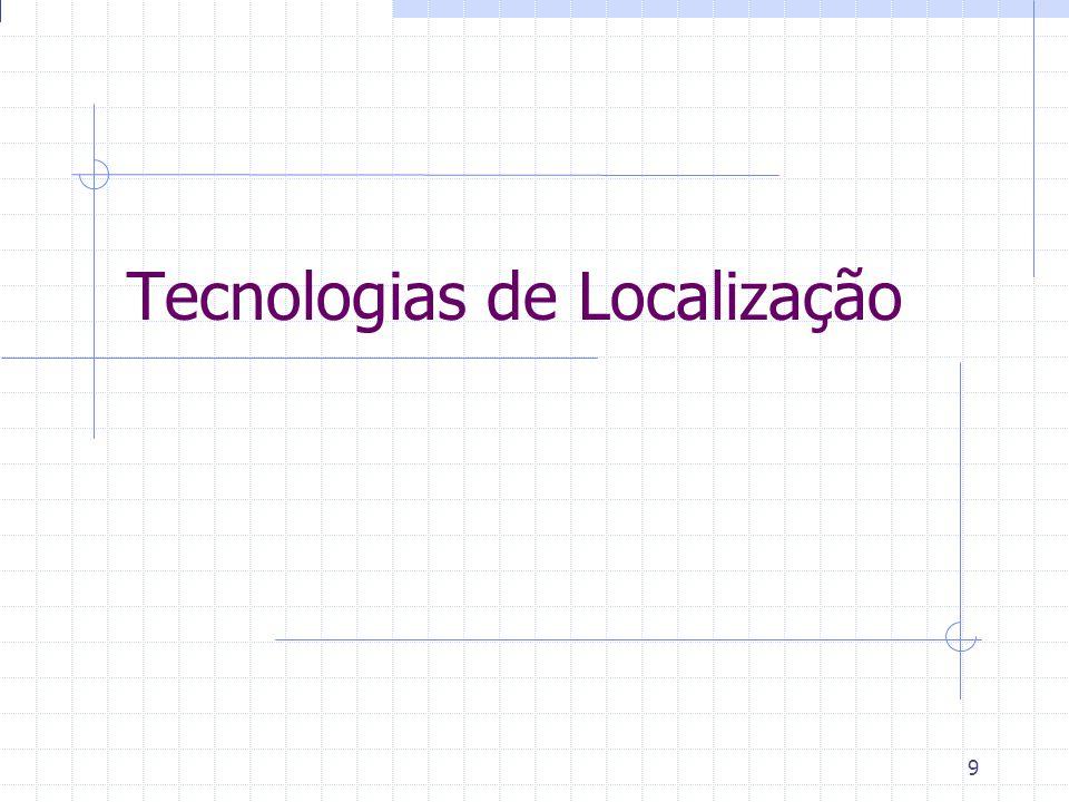 Tecnologias de Localização