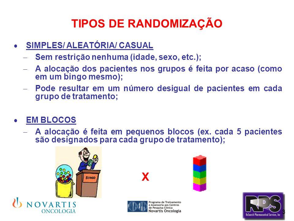 TIPOS DE RANDOMIZAÇÃO X
