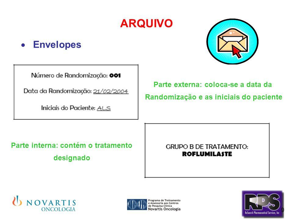 ARQUIVO Envelopes Parte externa: coloca-se a data da