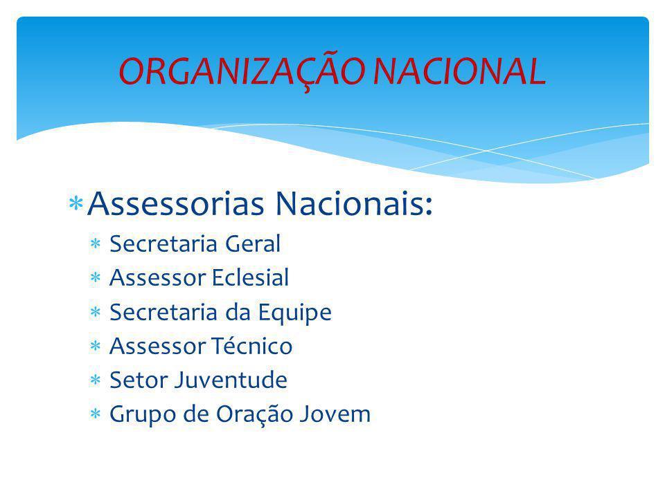 ORGANIZAÇÃO NACIONAL Assessorias Nacionais: Secretaria Geral