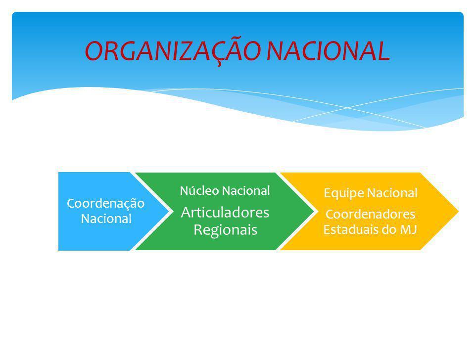 ORGANIZAÇÃO NACIONAL Articuladores Regionais Equipe Nacional