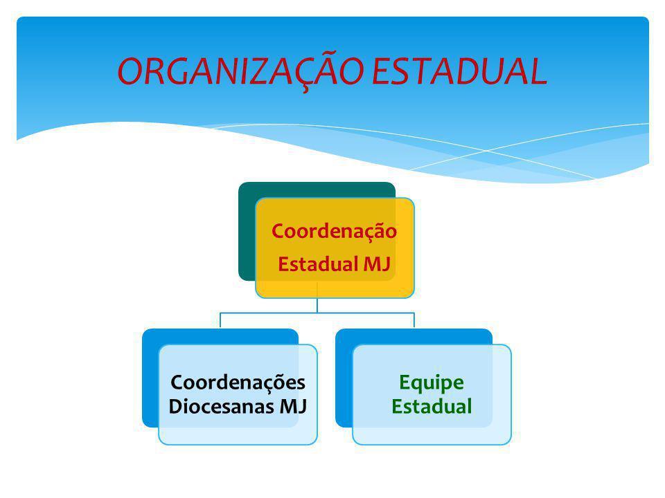 Coordenações Diocesanas MJ
