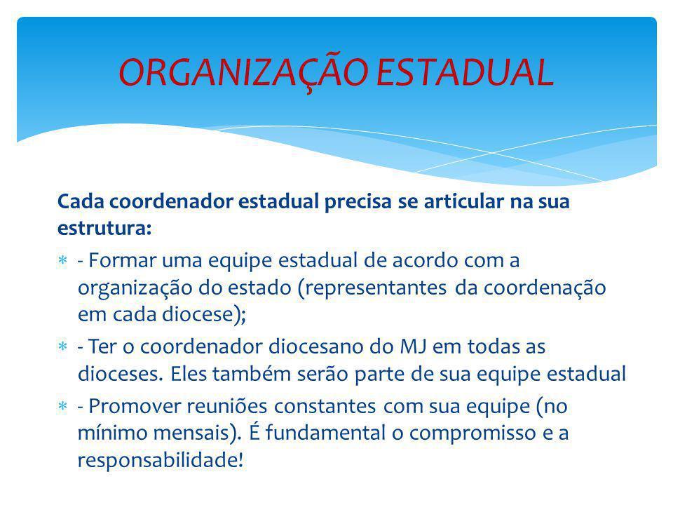 ORGANIZAÇÃO ESTADUAL Cada coordenador estadual precisa se articular na sua estrutura: