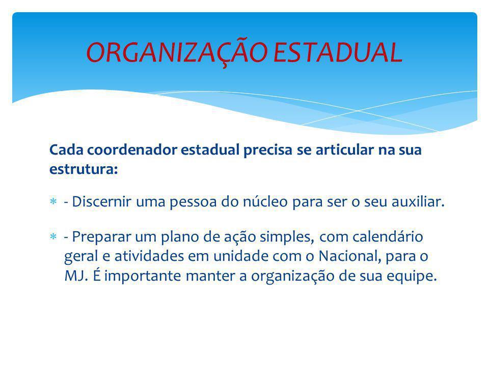 ORGANIZAÇÃO ESTADUAL Cada coordenador estadual precisa se articular na sua estrutura: - Discernir uma pessoa do núcleo para ser o seu auxiliar.