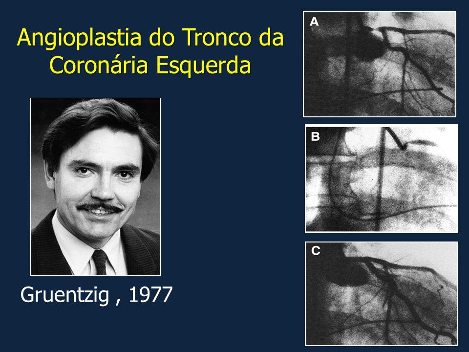 Angioplastia do Tronco da Coronária Esquerda