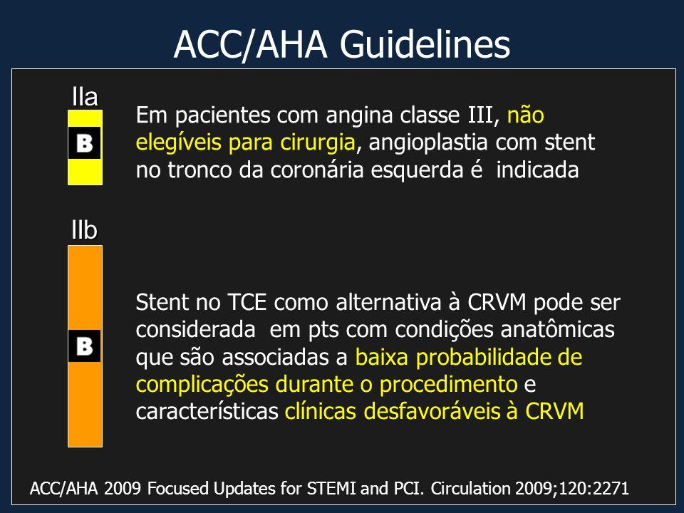 ACC/AHA Guidelines IIa IIb