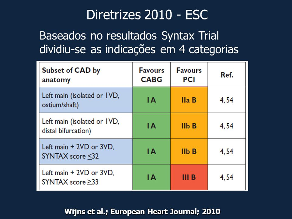 Wijns et al.; European Heart Journal; 2010