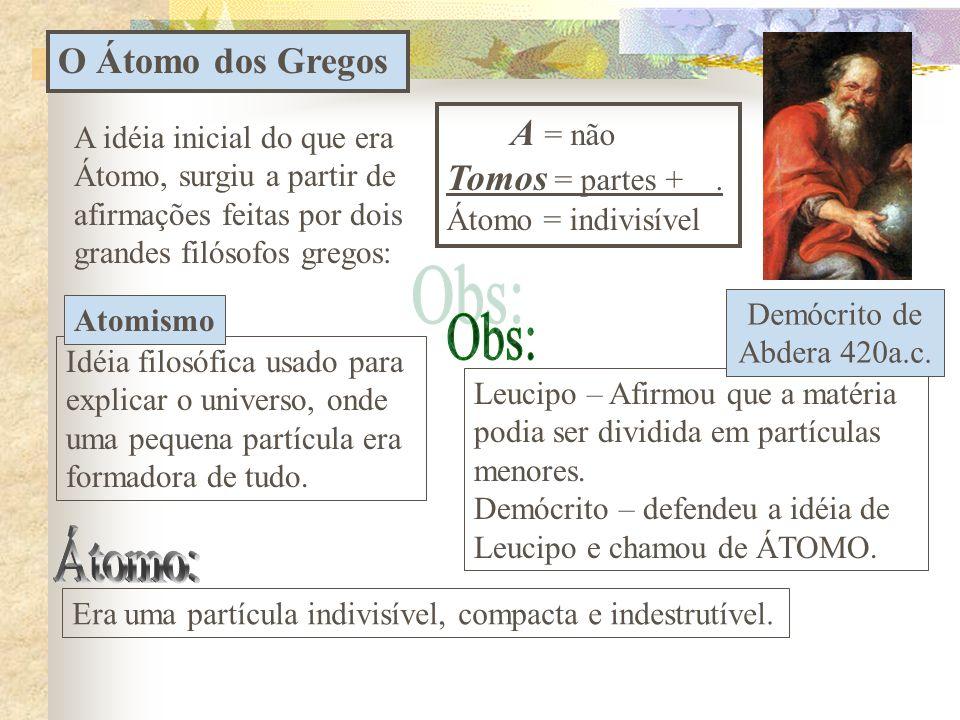 Obs: Átomo: O Átomo dos Gregos Tomos = partes + . A = não