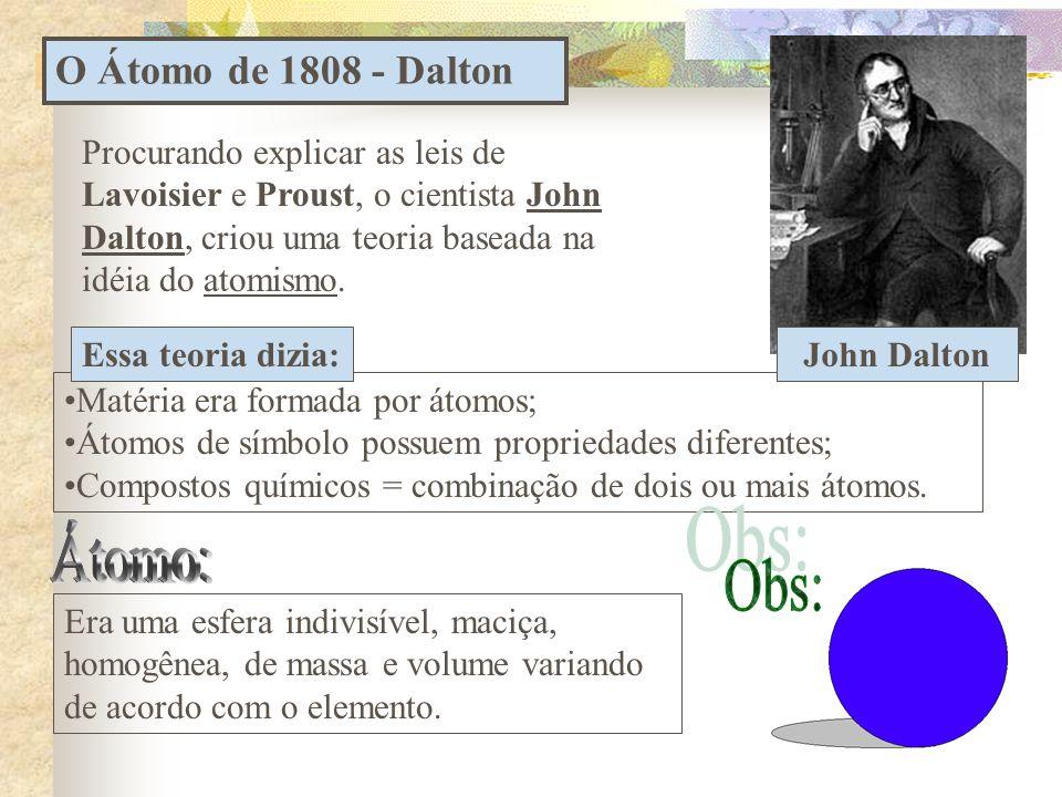 Átomo: Obs: O Átomo de 1808 - Dalton