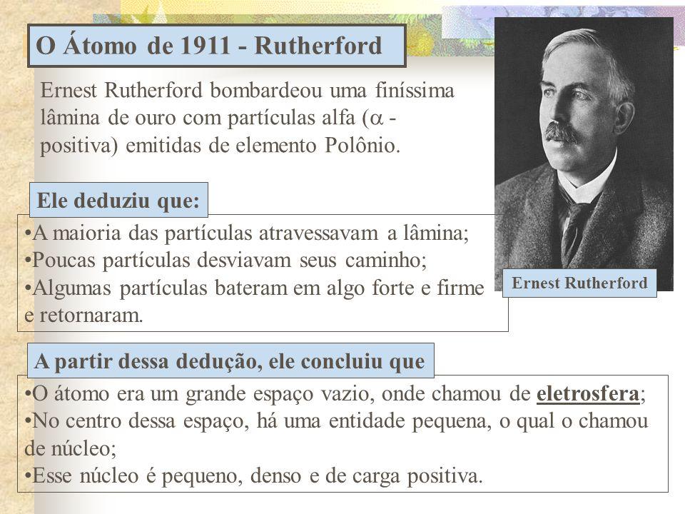 O Átomo de 1911 - Rutherford