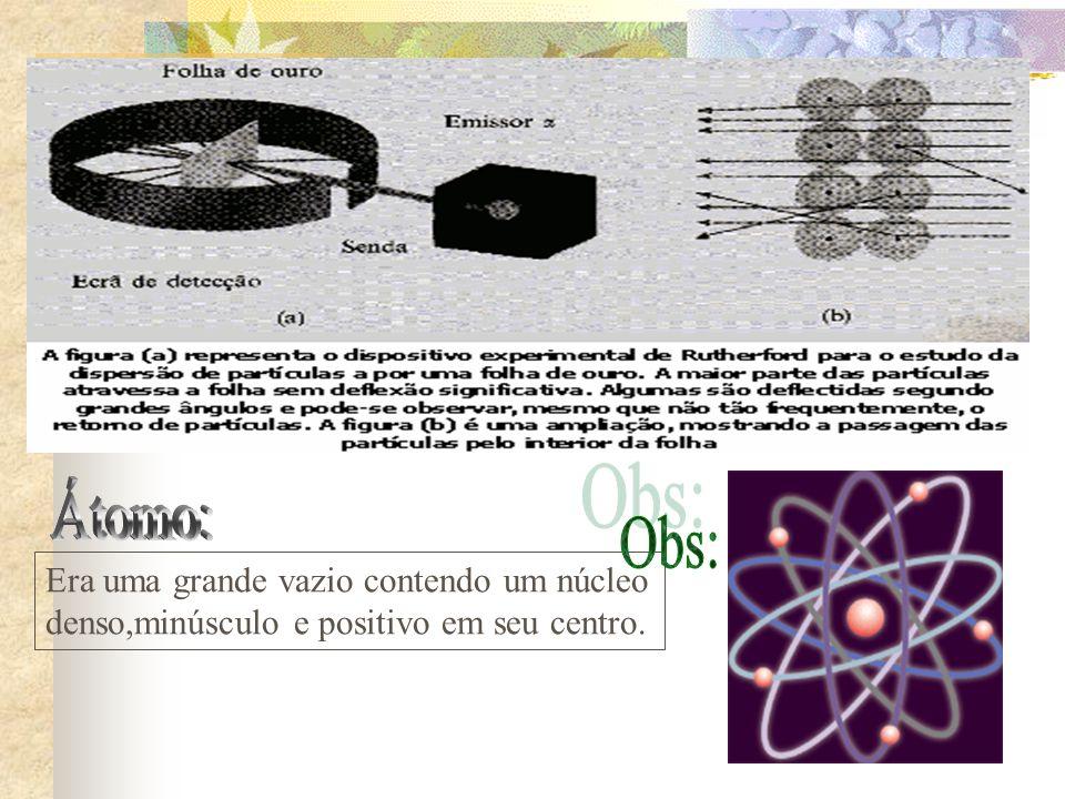 Átomo: Obs: Era uma grande vazio contendo um núcleo denso,minúsculo e positivo em seu centro.
