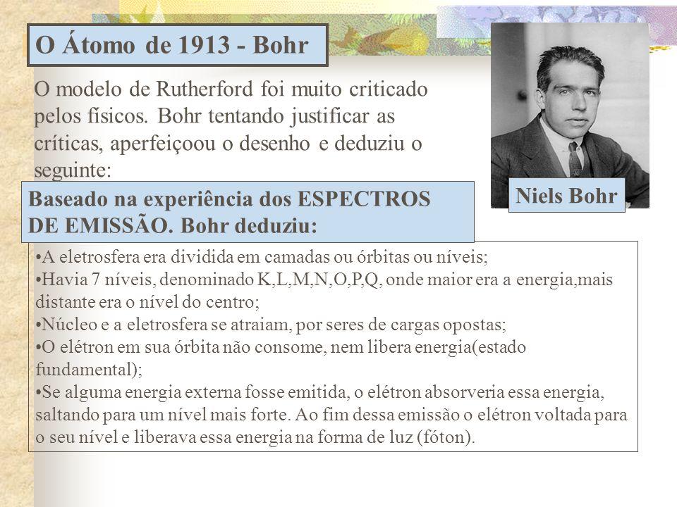 O Átomo de 1913 - Bohr