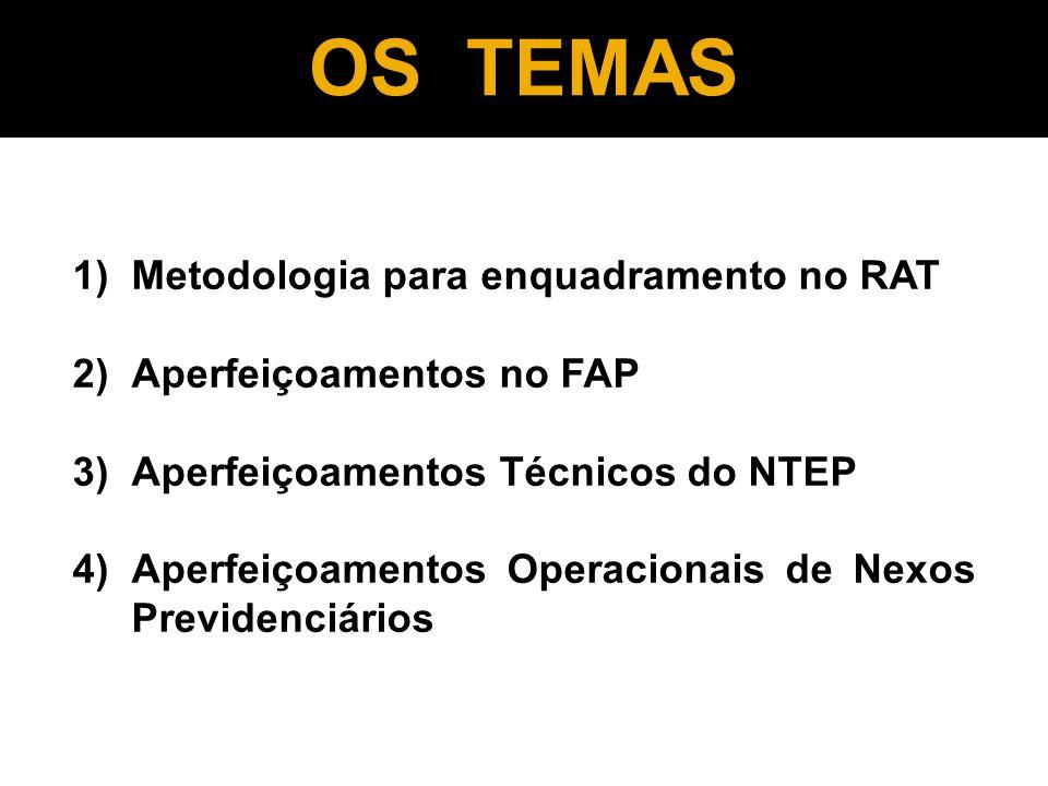 OS TEMAS Metodologia para enquadramento no RAT Aperfeiçoamentos no FAP