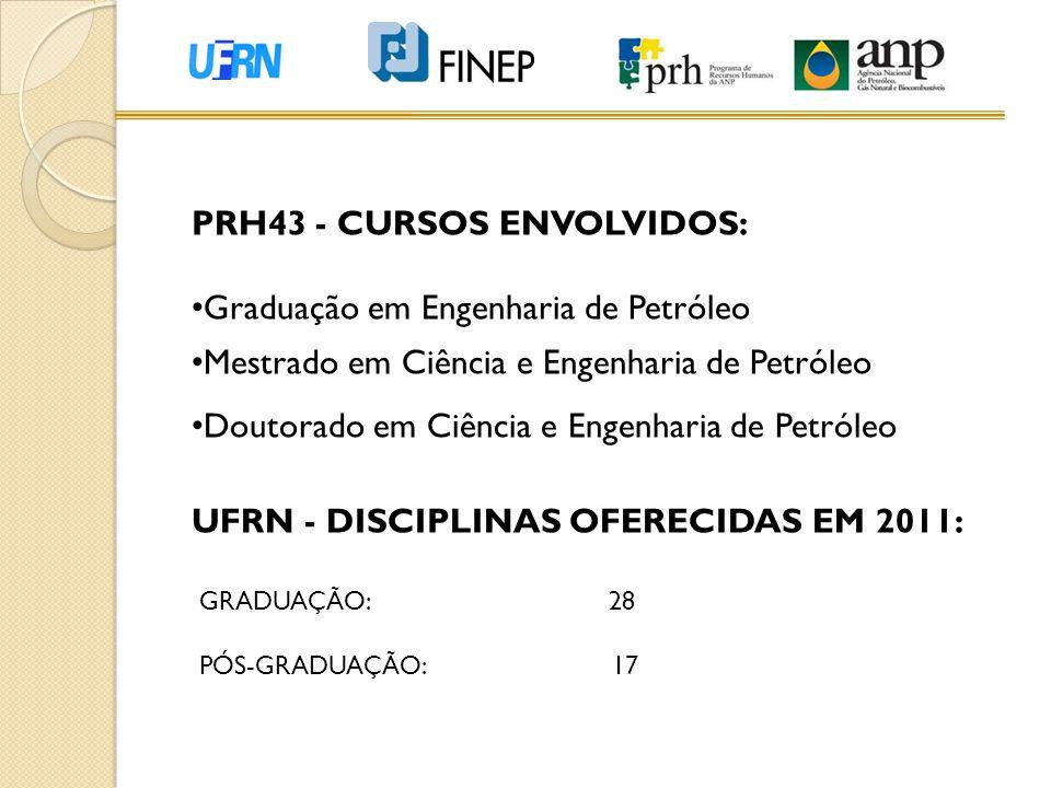 PRH43 - CURSOS ENVOLVIDOS: Graduação em Engenharia de Petróleo