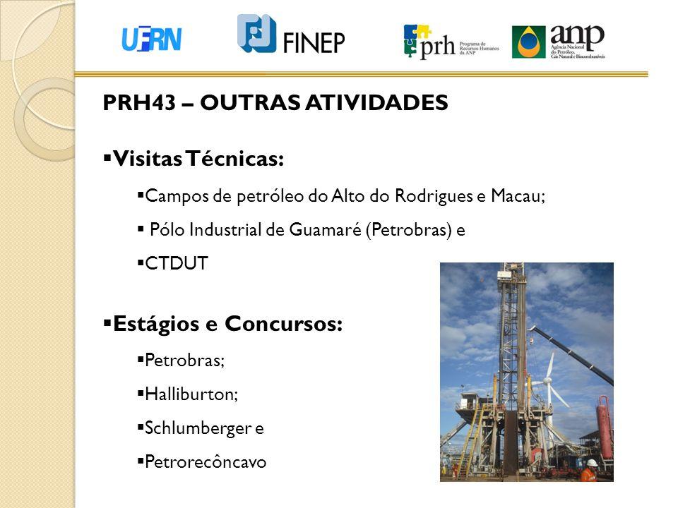 PRH43 – OUTRAS ATIVIDADES Visitas Técnicas: