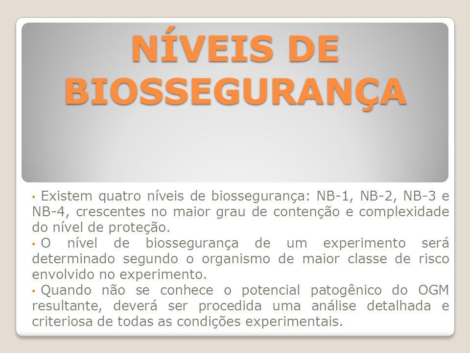 NÍVEIS DE BIOSSEGURANÇA