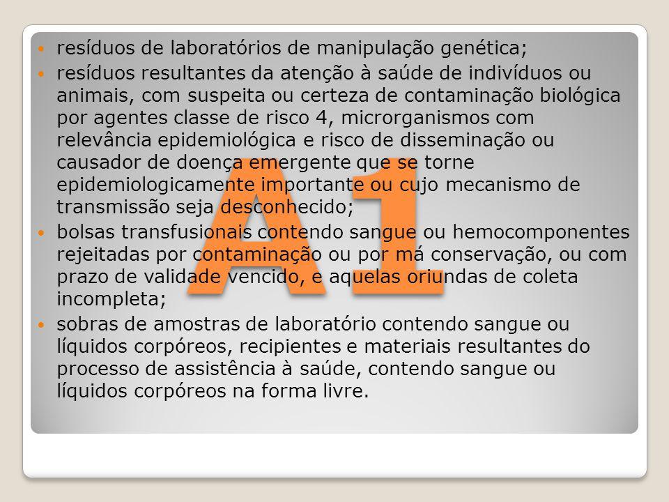 A1 resíduos de laboratórios de manipulação genética;