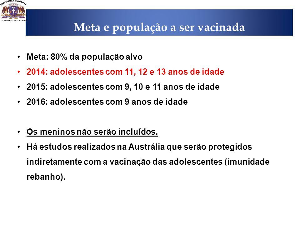 Meta e população a ser vacinada