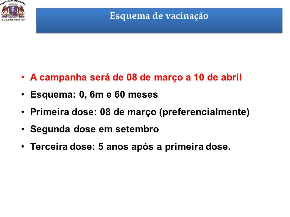 Esquema de vacinação A campanha será de 08 de março a 10 de abril. Esquema: 0, 6m e 60 meses. Primeira dose: 08 de março (preferencialmente)