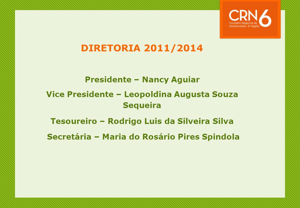 DIRETORIA 2011/2014 Presidente – Nancy Aguiar