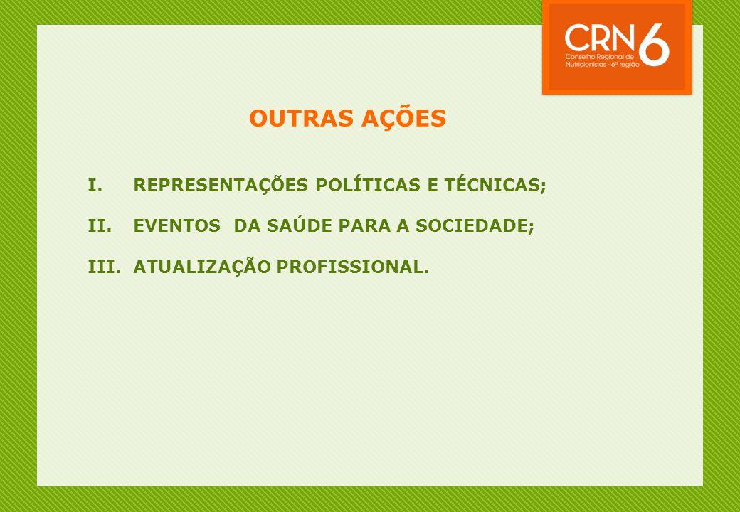 OUTRAS AÇÕES REPRESENTAÇÕES POLÍTICAS E TÉCNICAS;