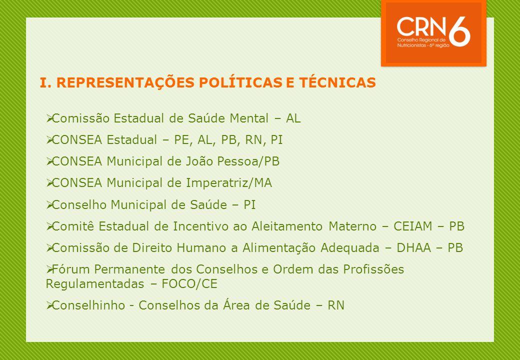 I. REPRESENTAÇÕES POLÍTICAS E TÉCNICAS