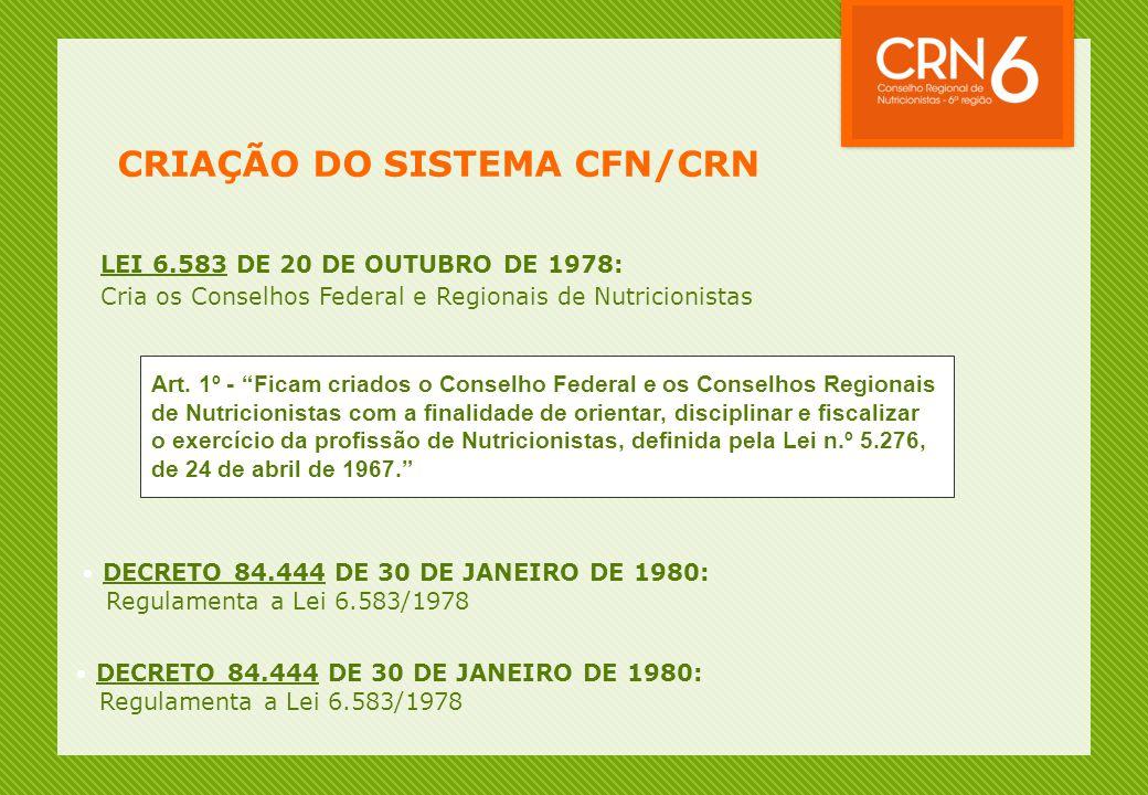 CRIAÇÃO DO SISTEMA CFN/CRN