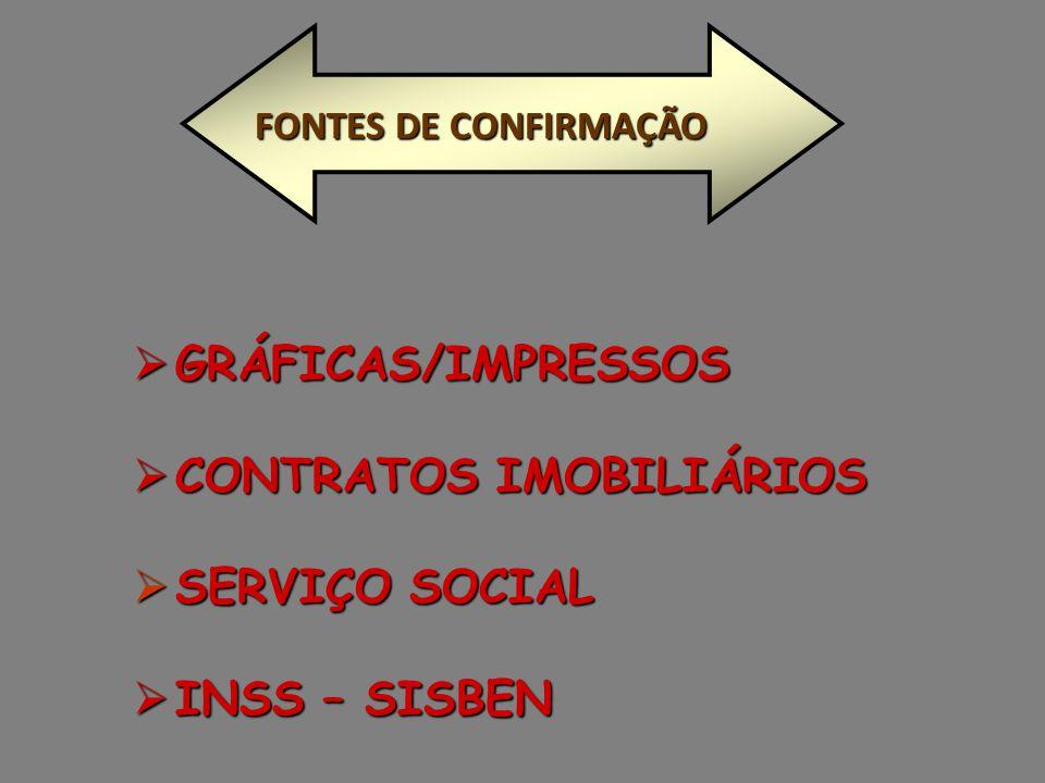 CONTRATOS IMOBILIÁRIOS SERVIÇO SOCIAL INSS – SISBEN