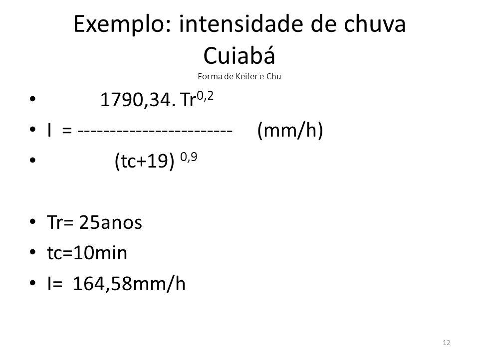 Exemplo: intensidade de chuva Cuiabá Forma de Keifer e Chu
