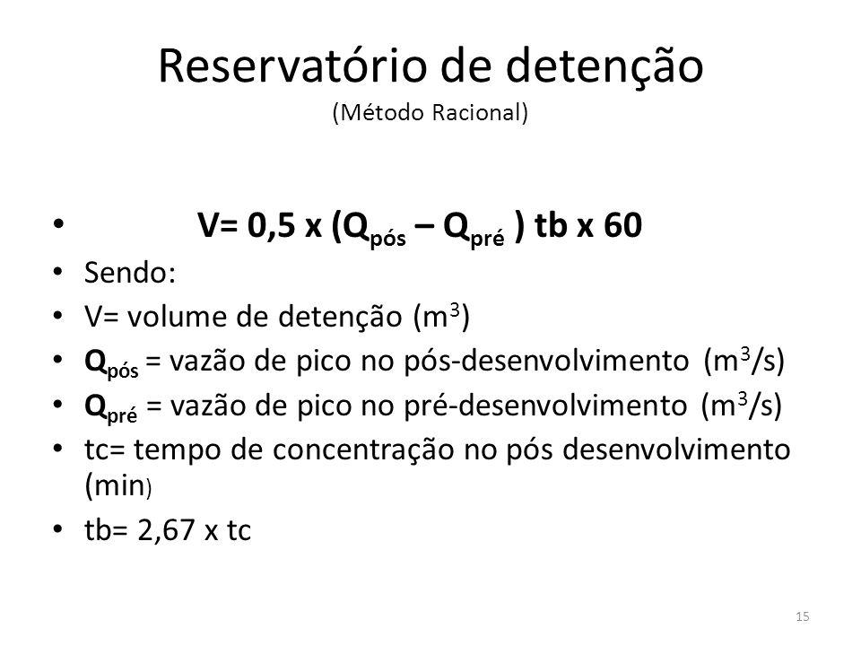 Reservatório de detenção (Método Racional)